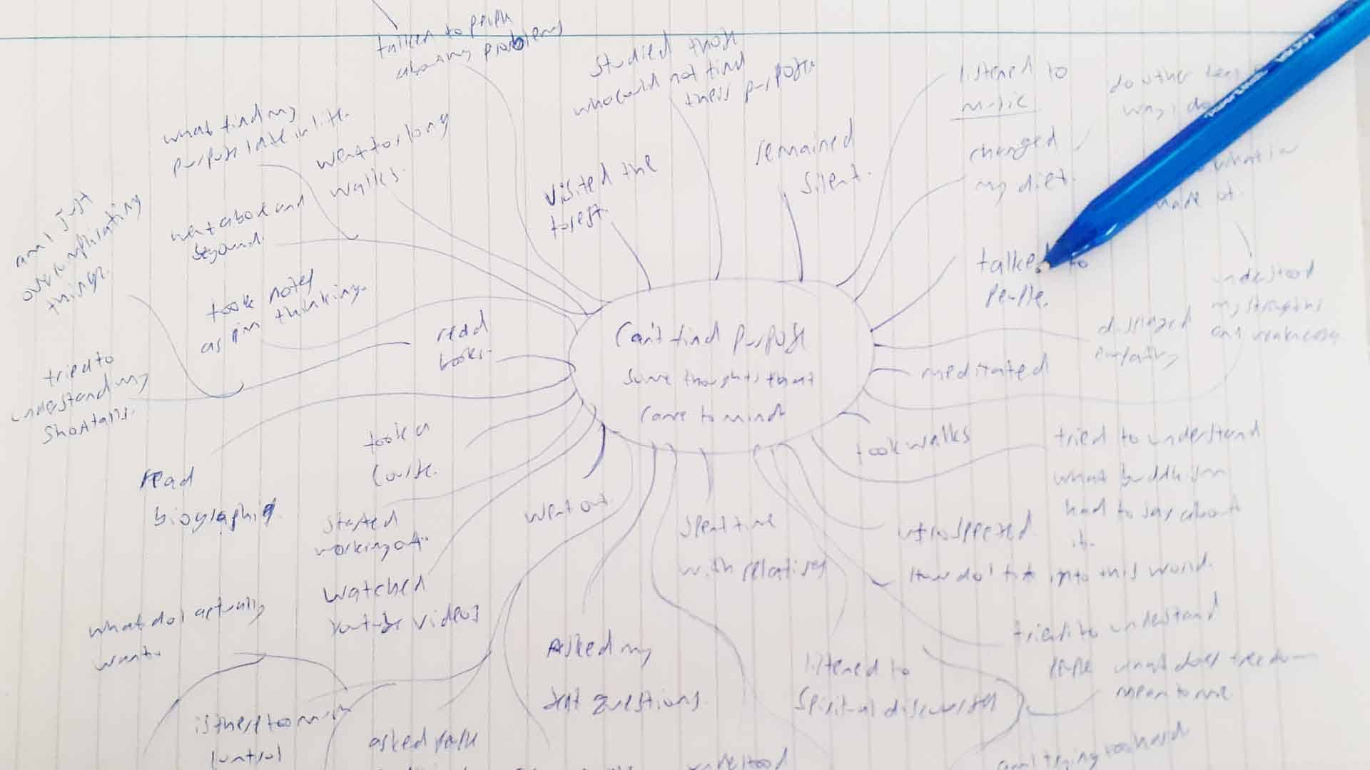 mind map on white lined paper with blue hand written text around what to do when you cant find your purpose
